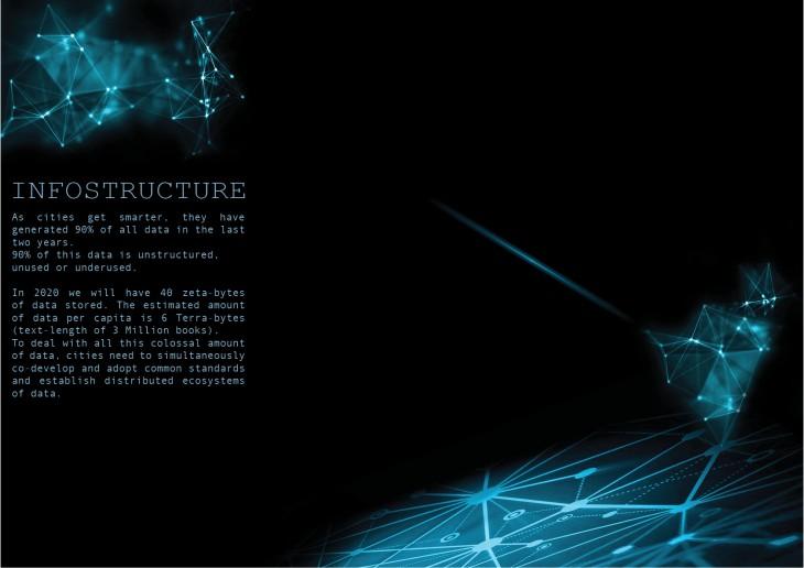 Midterm_Schalev_Infostructure