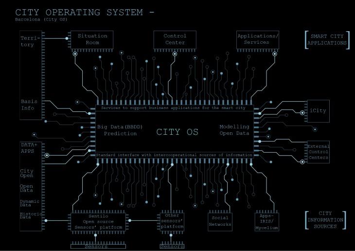 Midterm_Schalev_Infostructure4