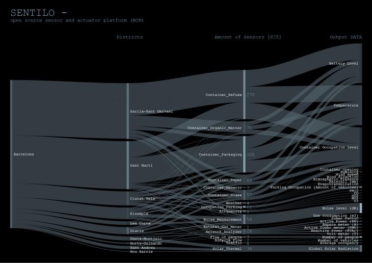 Midterm_Schalev_Infostructure5