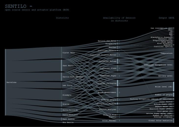 Midterm_Schalev_Infostructure6