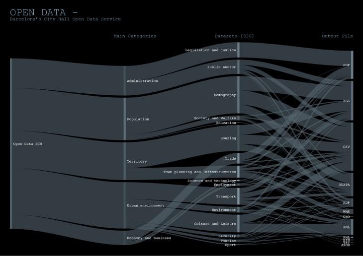 Midterm_Schalev_Infostructure7