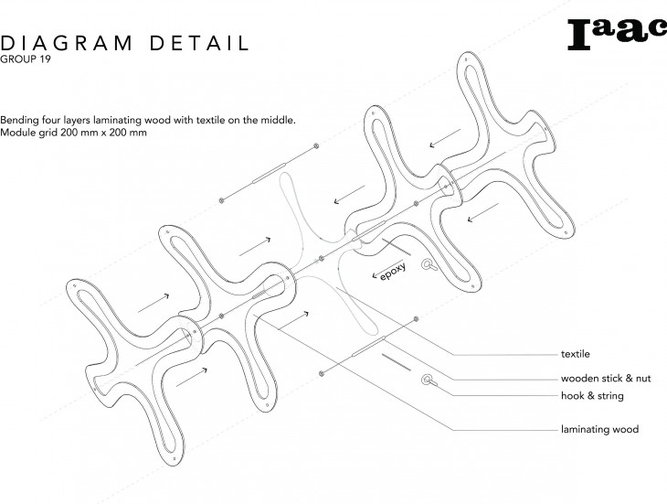 Team19_DiagramDetail