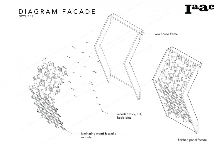 DIAGRAM FASCADE [Converted]