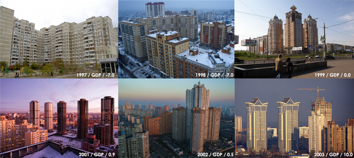 05 Kiev macroeconomy IAAC 2016 copy