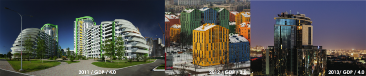 07 Kiev macroeconomy IAAC 2016