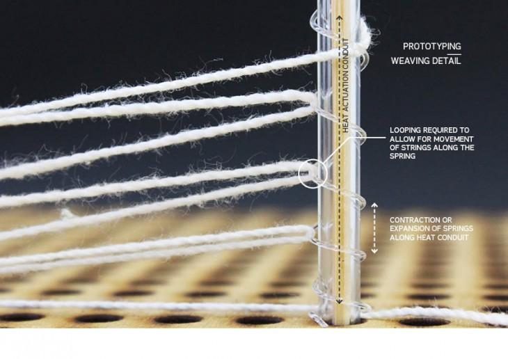Heat Actuated Nylon Muscles – IAAC Blog