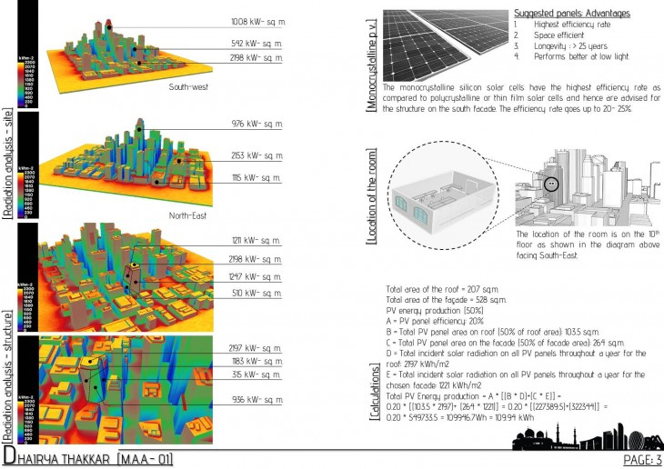Environmental Building Design And Performance Evaluation