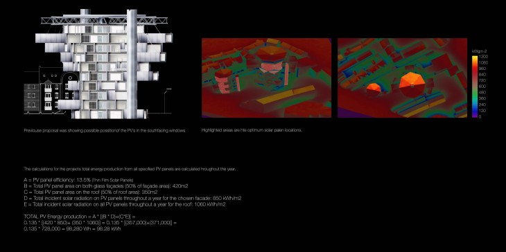 Site Analysis and PV Potential for Roof and Façade of a Building