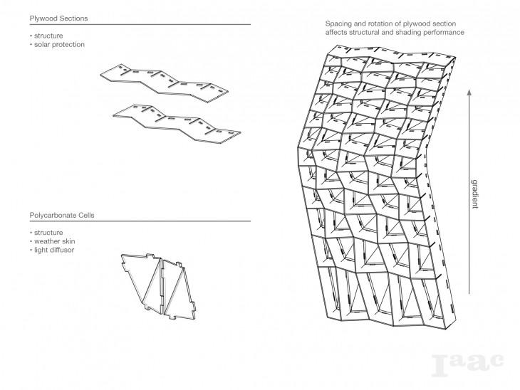 compound structure facade filter  u2013 iaac blog