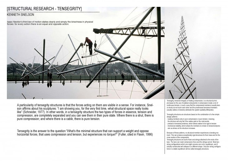 IAAC_Data Informed Structures Tensegrity Chair_2_Structural Research