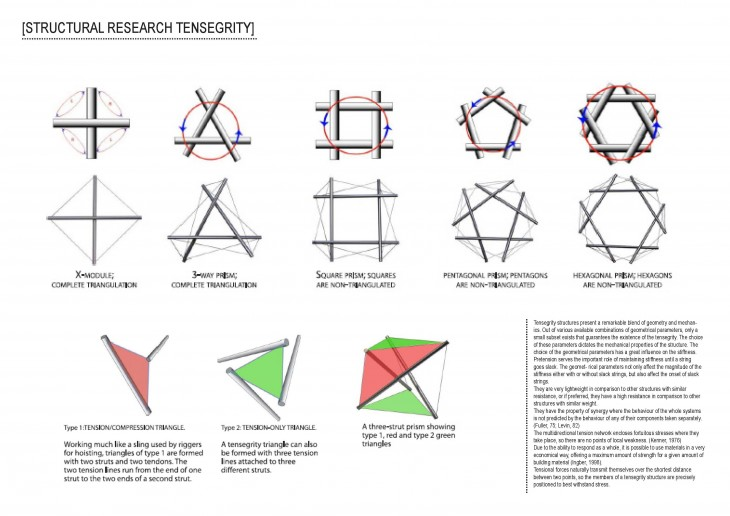 IAAC_Data Informed Structures Tensegrity Chair_3_Structural Research