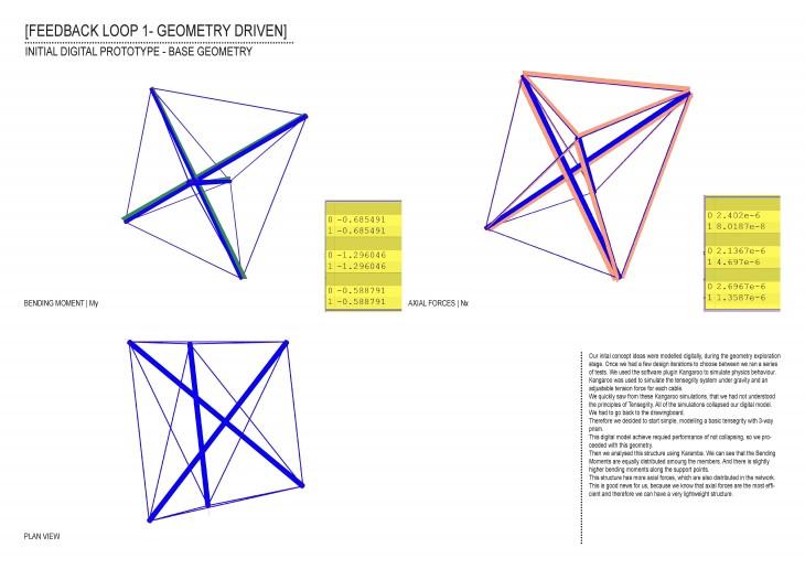 IAAC_Data Informed Structures Tensegrity Chair_6_Initial Digital Prototype