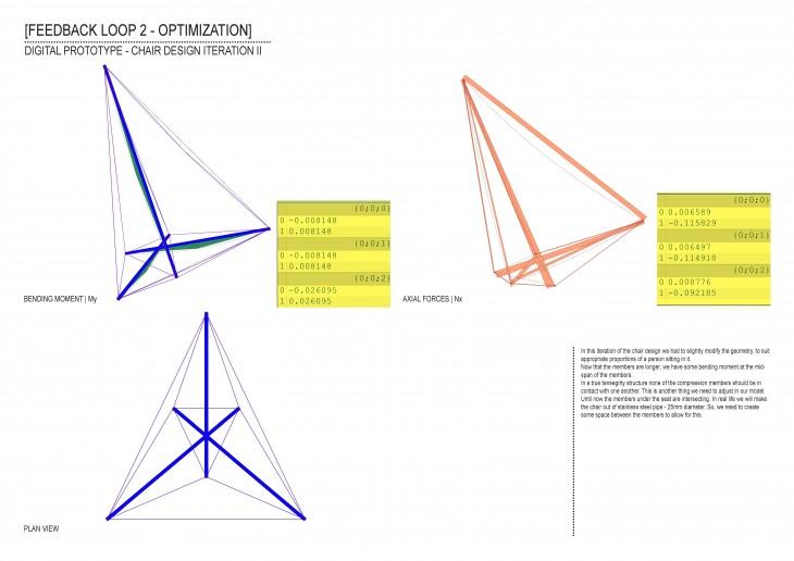 IAAC_Data Informed Structures Tensegrity Chair_8_Digital Prototype Iteration II