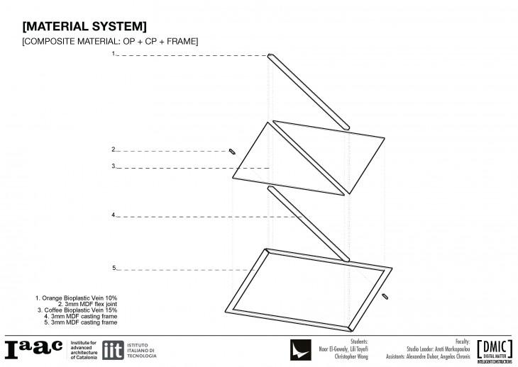 IAAC_Piel Vivo_10_Material System