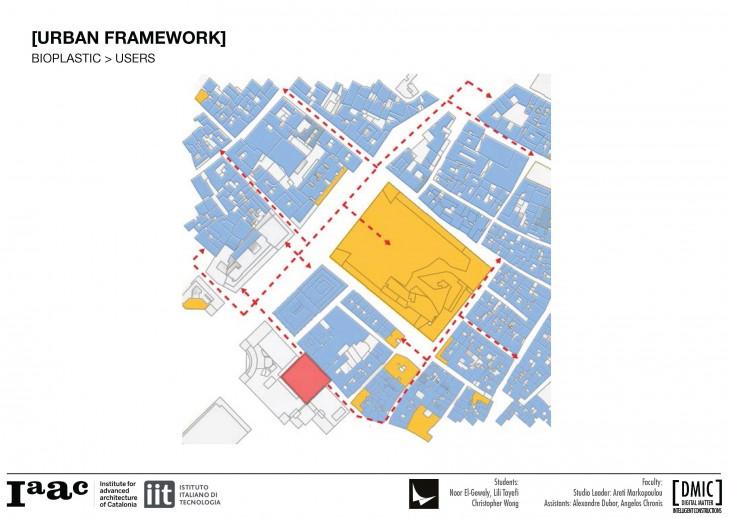 IAAC_Piel Vivo_14_Urban Framework