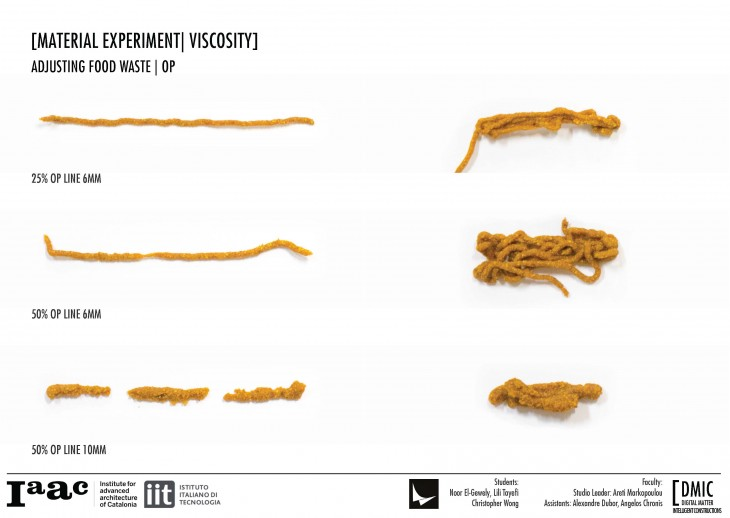 IAAC_Piel Vivo_17_Material Experiments Viscosity Adjusting Food Waste OP