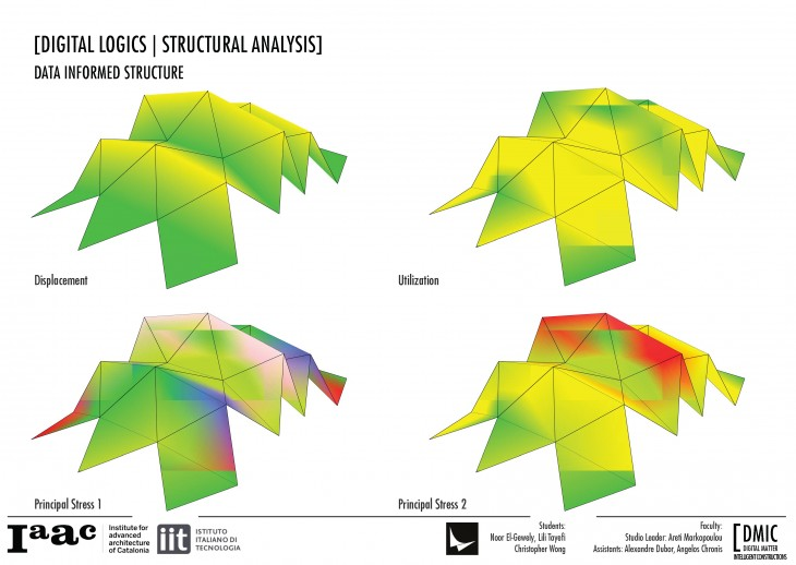 IAAC_Piel Vivo_25_Digital Logics Structural Analysis Karamba