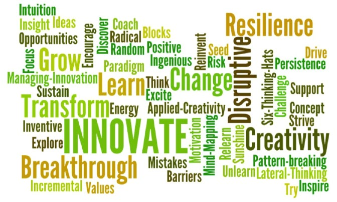 creativity and innovation are seen as