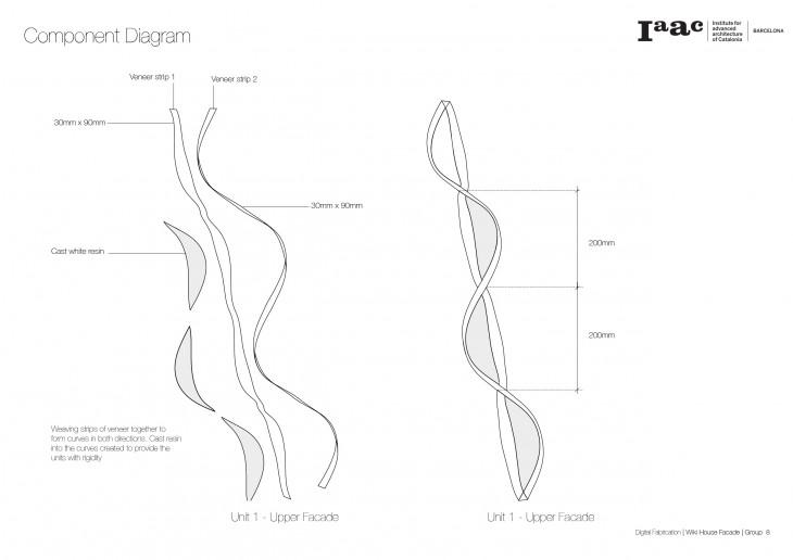 Team8_3diagrams_032