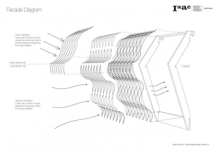 Team8_3diagrams_033