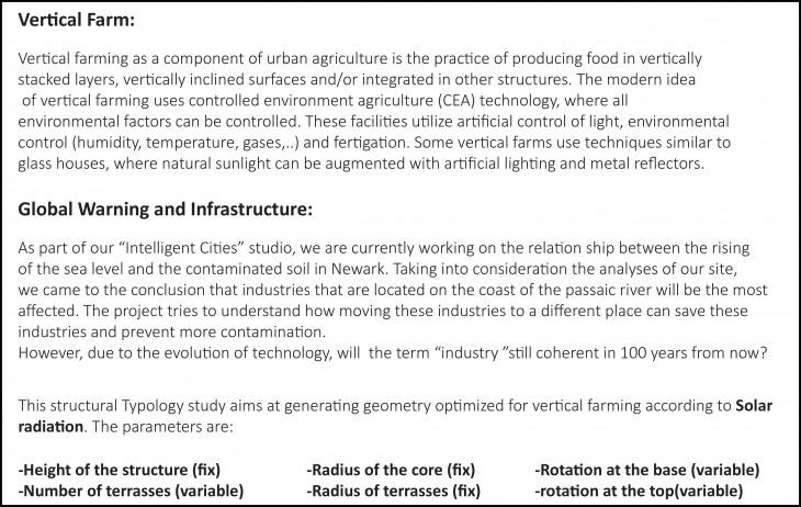 IAAC_VERTICAL FARM_GALAPAGOS