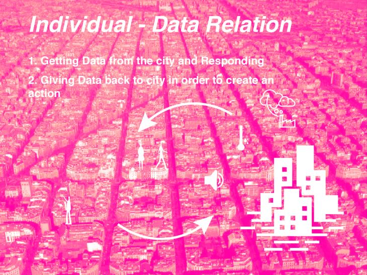 city-data-individual-01