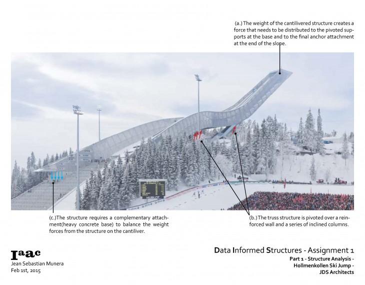 Data_Informed Structures_Assignment1_Part1 - Sebastian Munera_Page_1