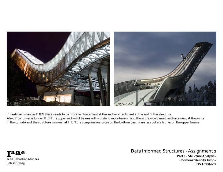 Data_Informed Structures_Assignment1_Part1 - Sebastian Munera_Page_3