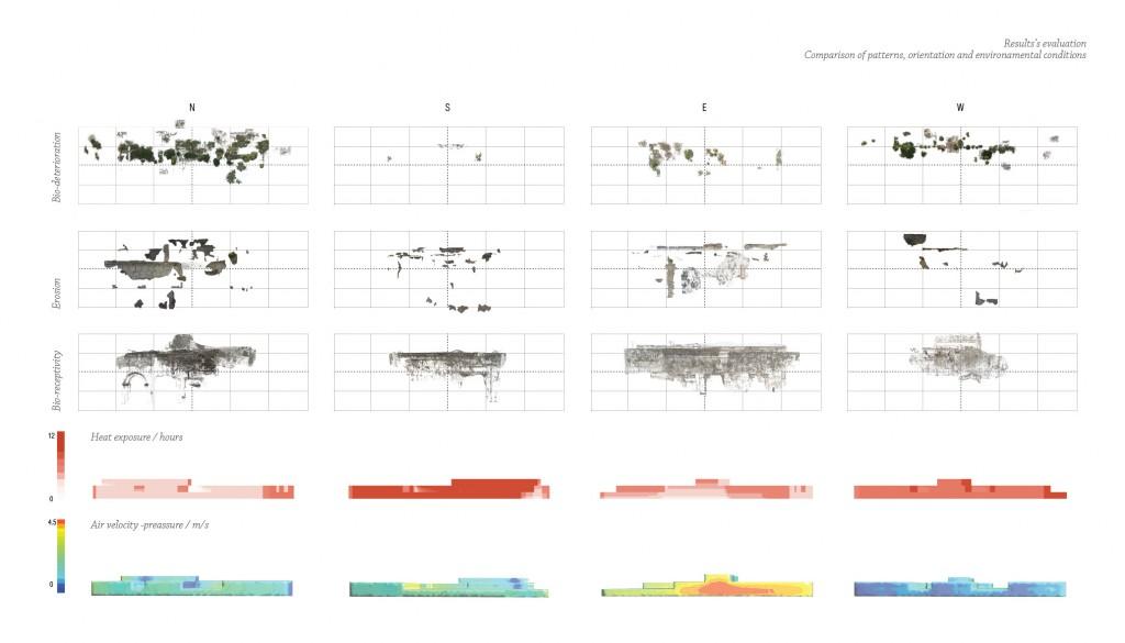 iaac_design-for-ageing-buildings_yessica-mendez_06