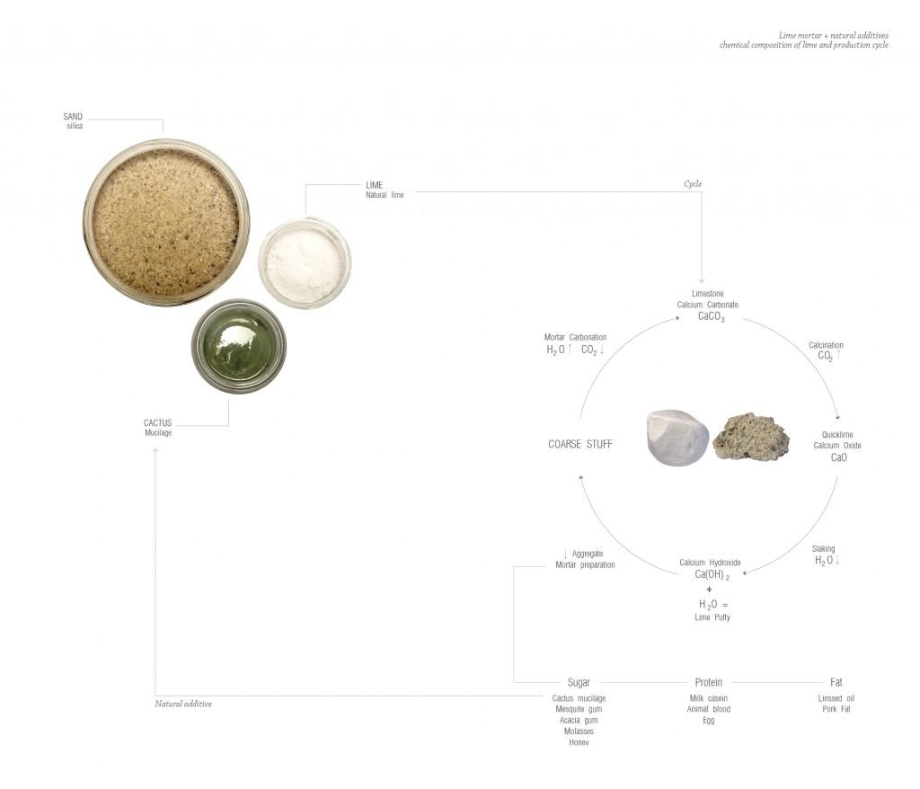 iaac_design-for-ageing-buildings_yessica-mendez_09