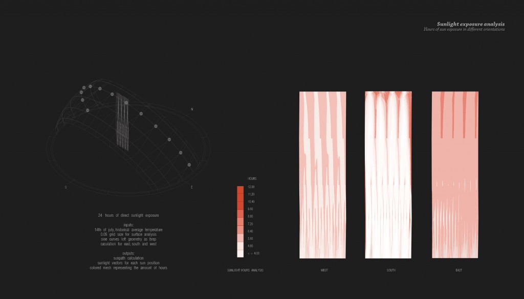 iaac_design-for-ageing-buildings_yessica-mendez_21
