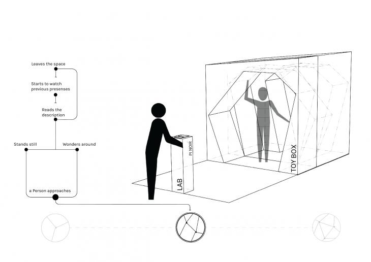 Lalin Keyvan_Interactive Presentation10