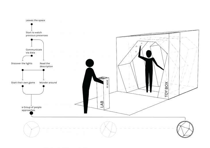 Lalin Keyvan_Interactive Presentation11