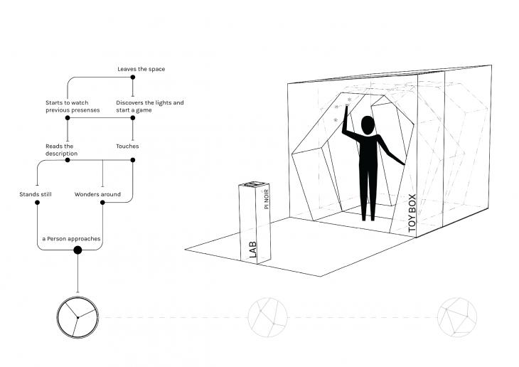 Lalin Keyvan_Interactive Presentation9