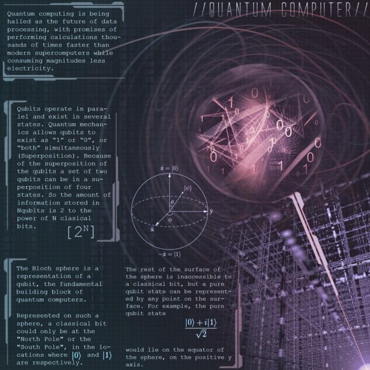 quantumcomputing-copy