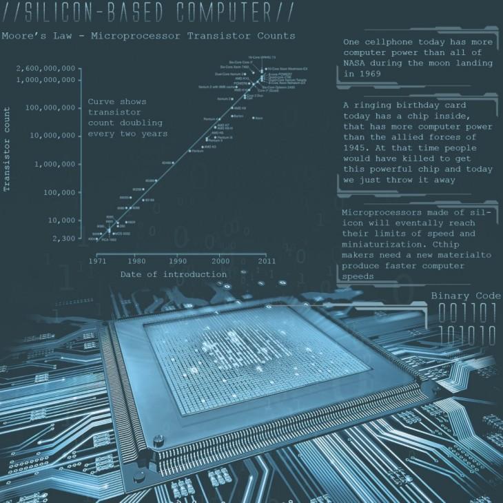 silicon-based-computing-copy