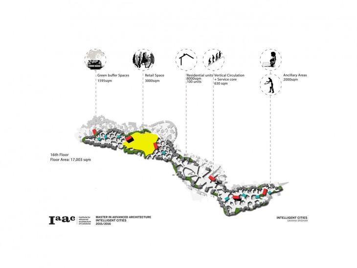 Design of Single Floor Plate