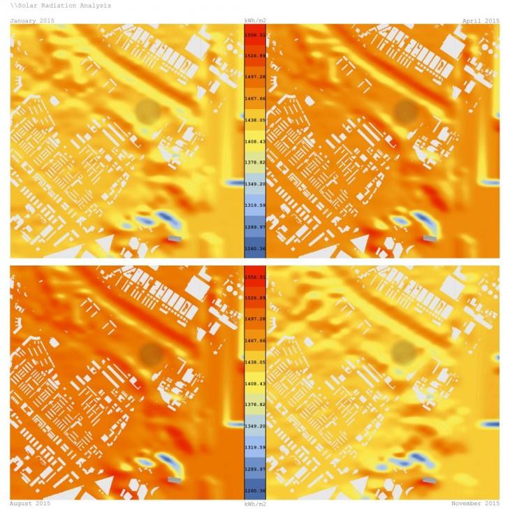 solar-radiation-analysis