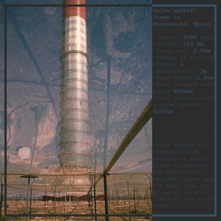 Solar tower manzanares