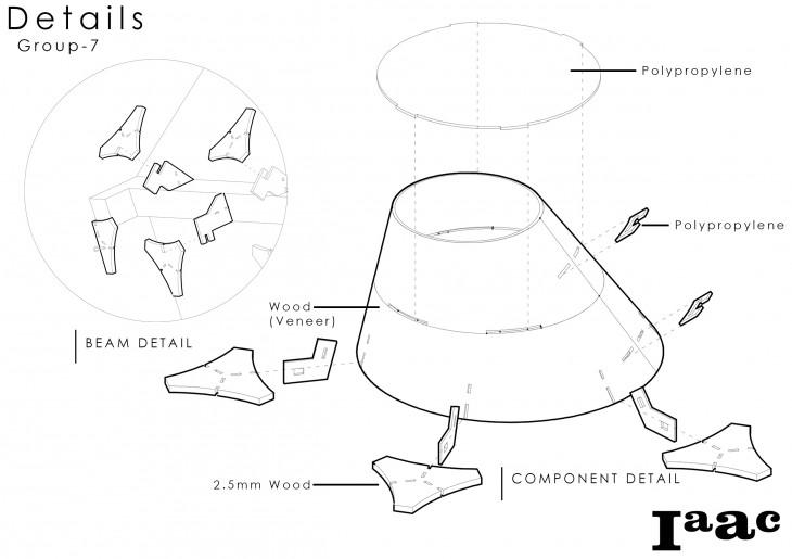 Team 7_DiagramDetai