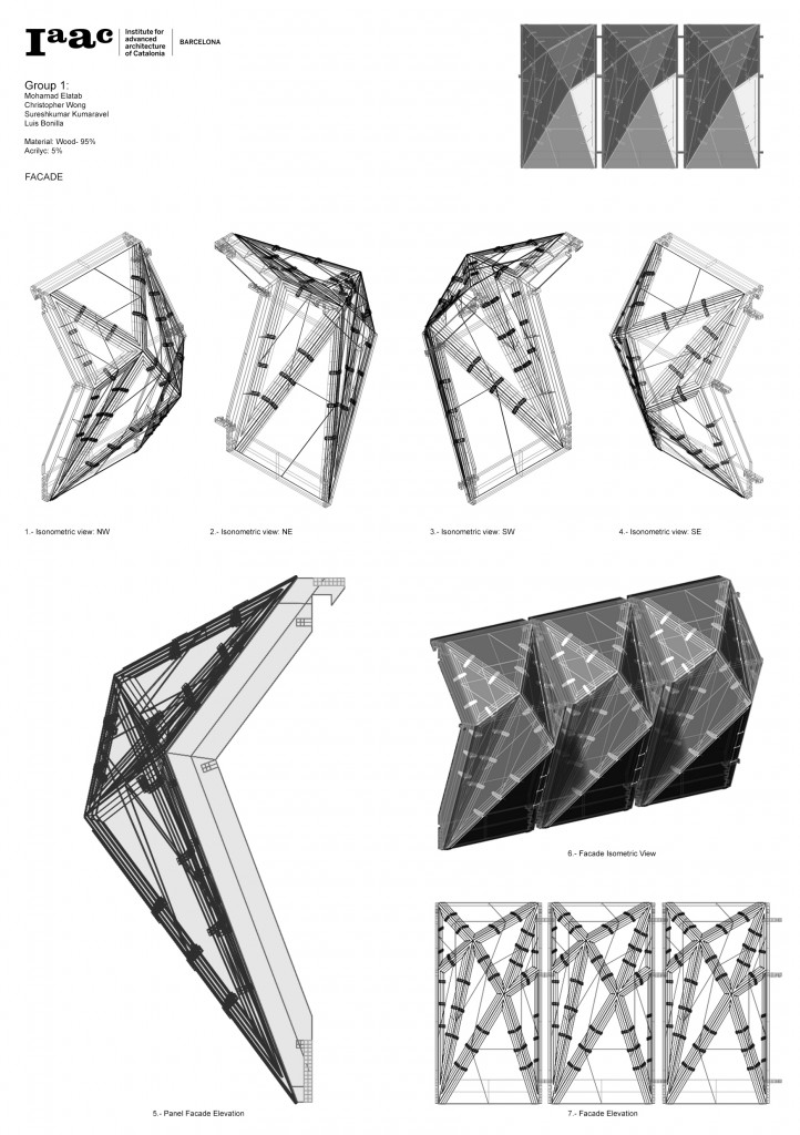 CONCEPT  How can a joint system for tessellated wood panels use acrylic to simultaneously integrally admit light and control the interface of the panels? In this system, each edge at which a panel meets another is physically penetrated by one or more acrylic joints which emerge from within the façade. Sets of collinear joints are then secured on the outside of the façade by a wood strip which passes through slots cut into the joints. By partially occluding the translucent joints with opaque material, narrow strips of light are created which emphasize the lines created by the panel joints.   METHODS  A significant geometrical challenge in the modelling of the façade was orienting the joints so that they are perpendicular to both panels that they connect. This was necessary because while laser cutting allows for the precise control of component geometry, it can only cut at 90 degrees relative to the surface of the material – so intersecting parts should join at a right angle for a close fit. The eventual solution involved the following algorithm:  In Rhino, set the construction plane to one of the two surfaces. Use the bounding box command to draw a rectangle around the surface. If the length of the bounding box is not equal to the length of the join edge, scale it in the direction of the join edge so that it is. Repeat 1 through 3 for the other surface. Draw a triangle connecting the midpoint of the join edge and the midpoints of the two bounding box edges parallel to it.  Three-dimensional joints were then built using these triangles as guides for direction.  Physically, the joints are composed of five stacked identical pieces of acrylic. This allows for thickness and redundancy, which give resilience to the joint itself, while remaining easily fabricable by laser cutting. The brackets which connect the façade to the frame use the same logic, but in wood to accept a screwed connection. Team1_DiagramFacade