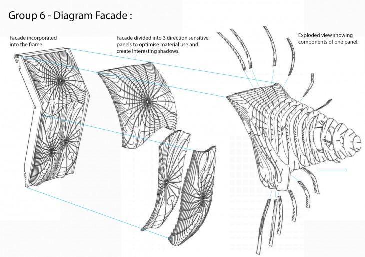 IAAC_digital fabricatiion_sectioning