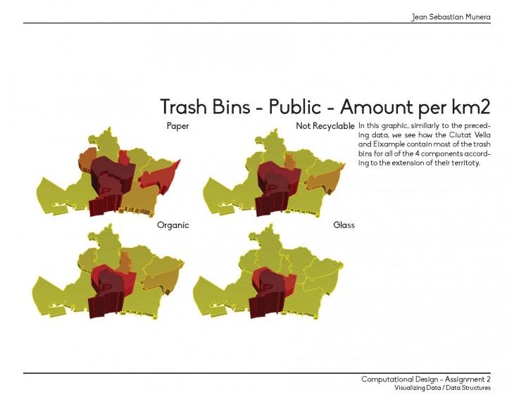 Trash and Waste Facilites - Barcelona - Assignment 2 - Jean Sebastian Munera_Page_6