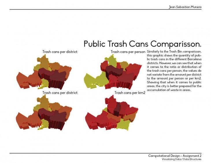 Trash and Waste Facilites - Barcelona - Assignment 2 - Jean Sebastian Munera_Page_8