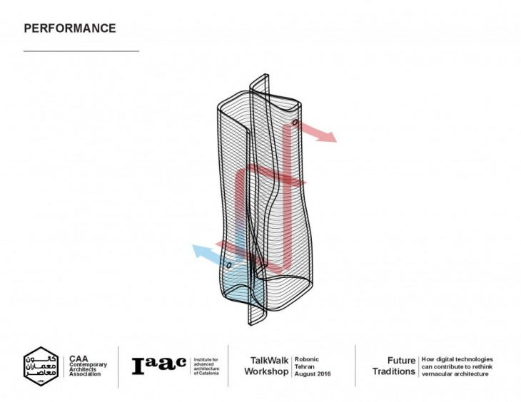 IAAC workshop tehran