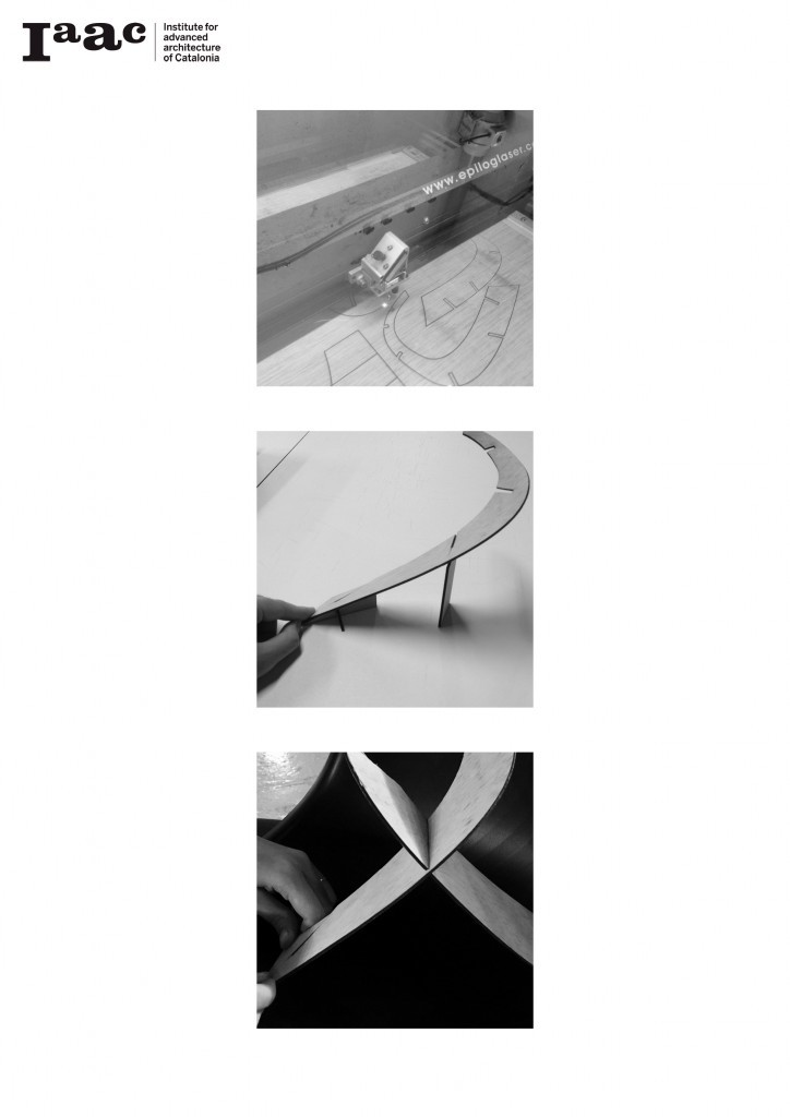 02-process