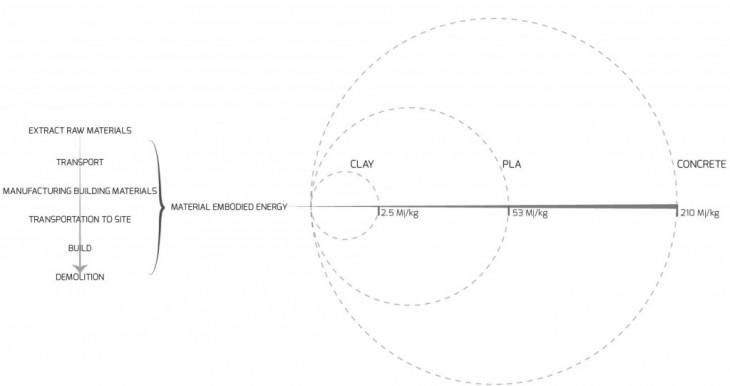 IAAC-otf-material-2