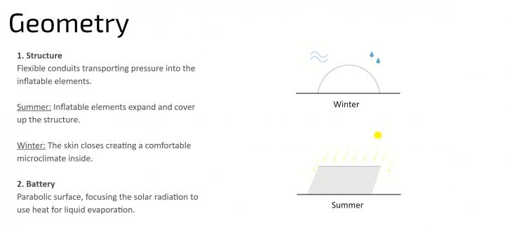 10-solar-studio-blog-midterm