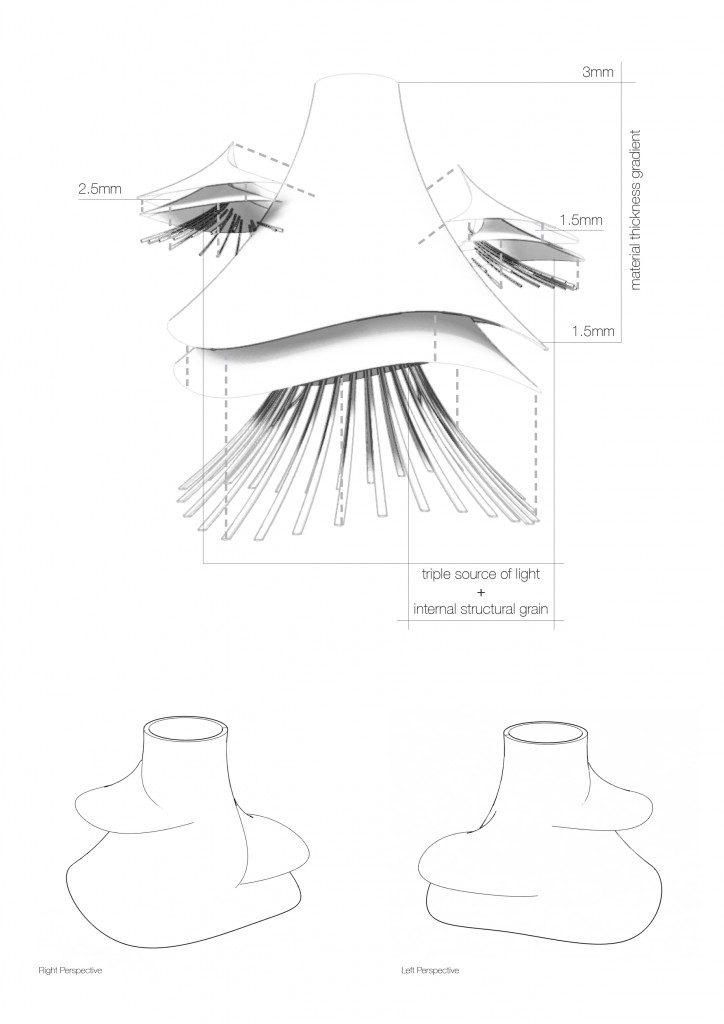 IaaC Poisoning Lamp Diagrams