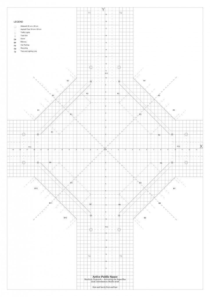Iaac_coordinate system